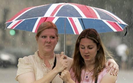 brit weather